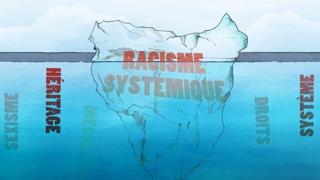 Capsule vidéo : Le racisme systémique, parlons-en!